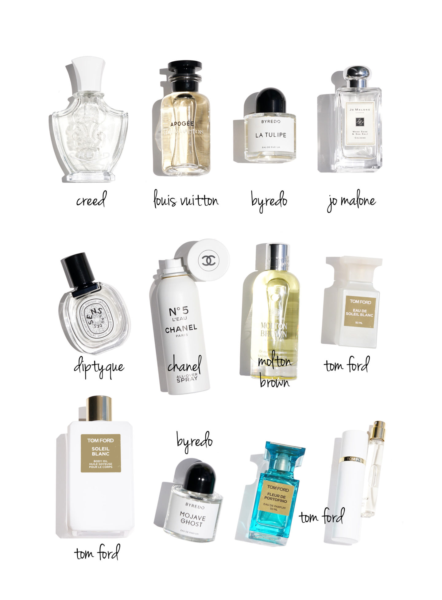 Best Spring Fragrances from Creed, Tom Ford, Byredo and more | The Beauty Look Book